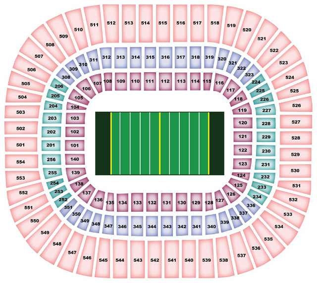 Carolina Panthers Seating Chart for Bank of America Stadium